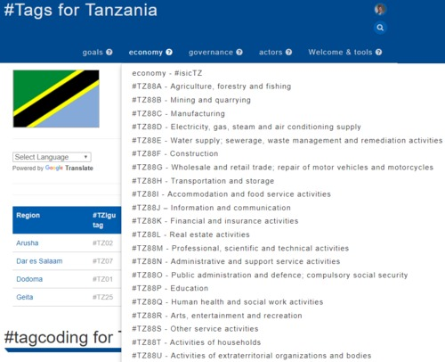 The economy menu in the Tanzania NFUR wiki (concept)