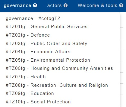 The governance menu in the Tanzania NFUR wiki (concept)